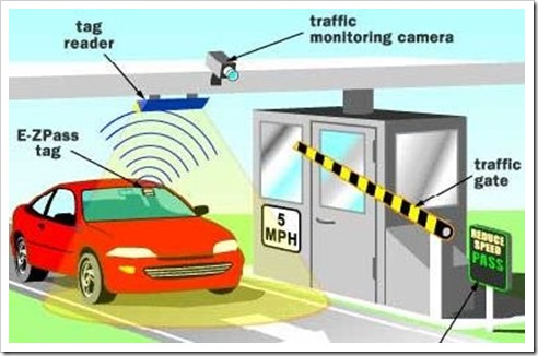 Electronic Toll Collection (ETC) Solutions